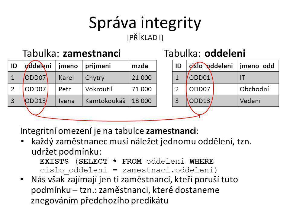 Správa integrity [PŘÍKLAD I]
